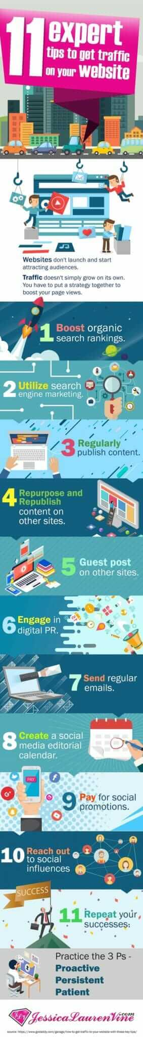 infographic showing you how to get more traffic to your website