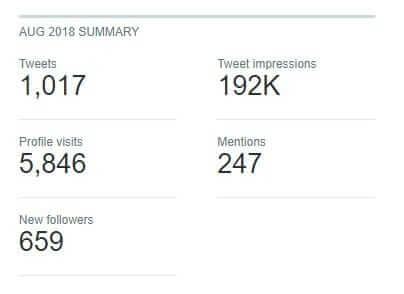 twitter stats screenshot